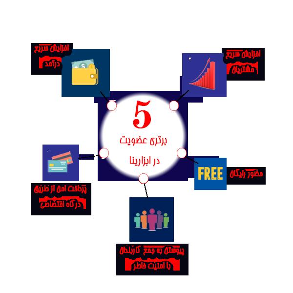 5 علت که چرا در ابزارینا بفروشید